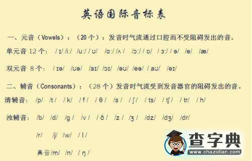 英文音标学习的几点提示